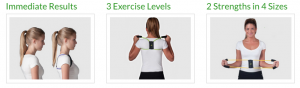 Posture Medic Results, Exercise Levels, Strenghts