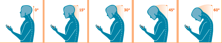 pain caused by digital devices